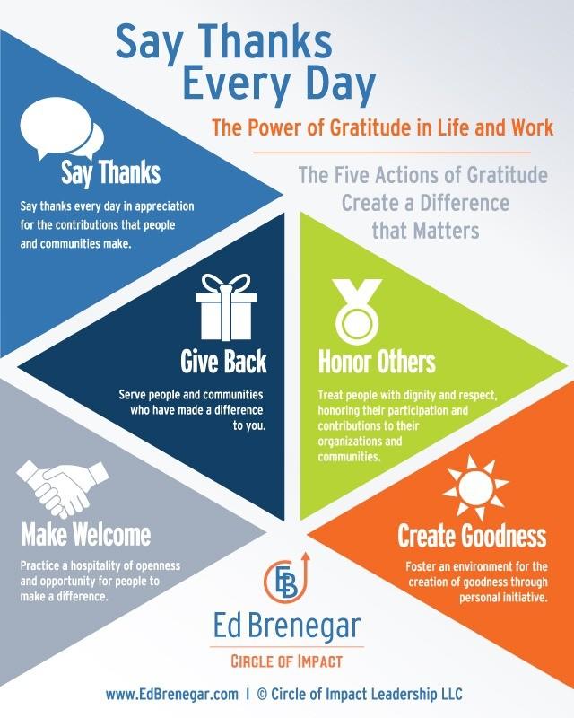5-actions-of-gratitude